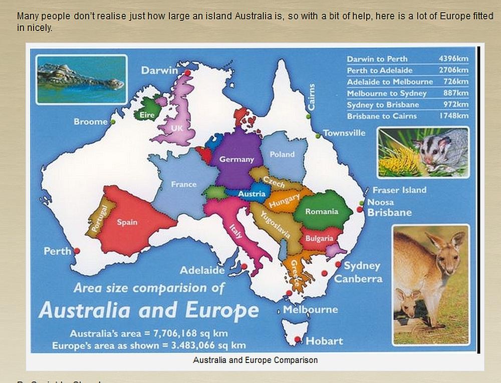 Reizen in Australië de feiten en cijfers